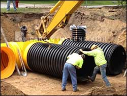 HDPE Pipe In Storm Water